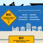 Common questions about premises liability