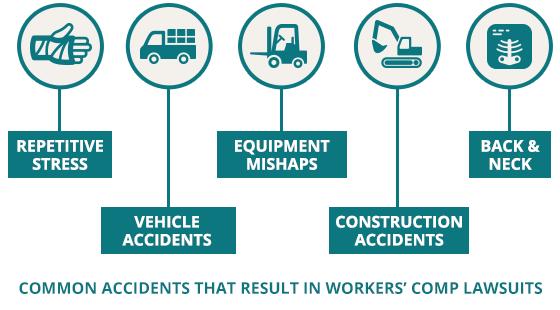 Common accidents, Work-caption