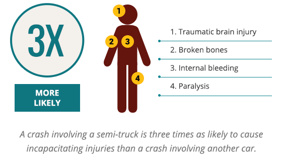 truck-crash-stats_e