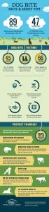 bbg_dog-bite-infographic