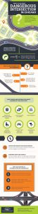 Steinberg_CarAccident_infographic